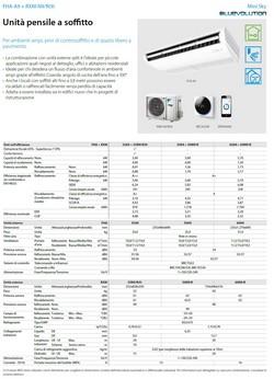 Condizionatore Daikin Mono Split 21000 FHA60A9 RXM50R BRC1H52-W-K-S