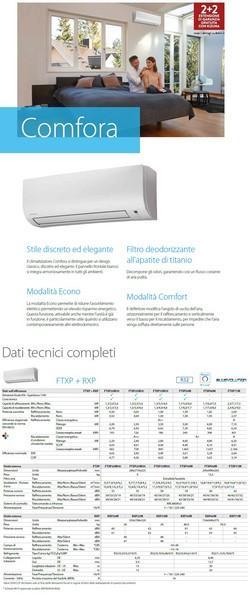 Condizionatore Daikin Mono Split 12000 Btu Serie Comfora FTXP A++ A++