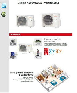 Climatizzatore Fujitsu Dual Split Parete 12+15 KE Bianco AOYG18KBTA2