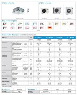 Condizionatore Mitsubishi Mono Split 18 Btu Cassetta SLZ-M